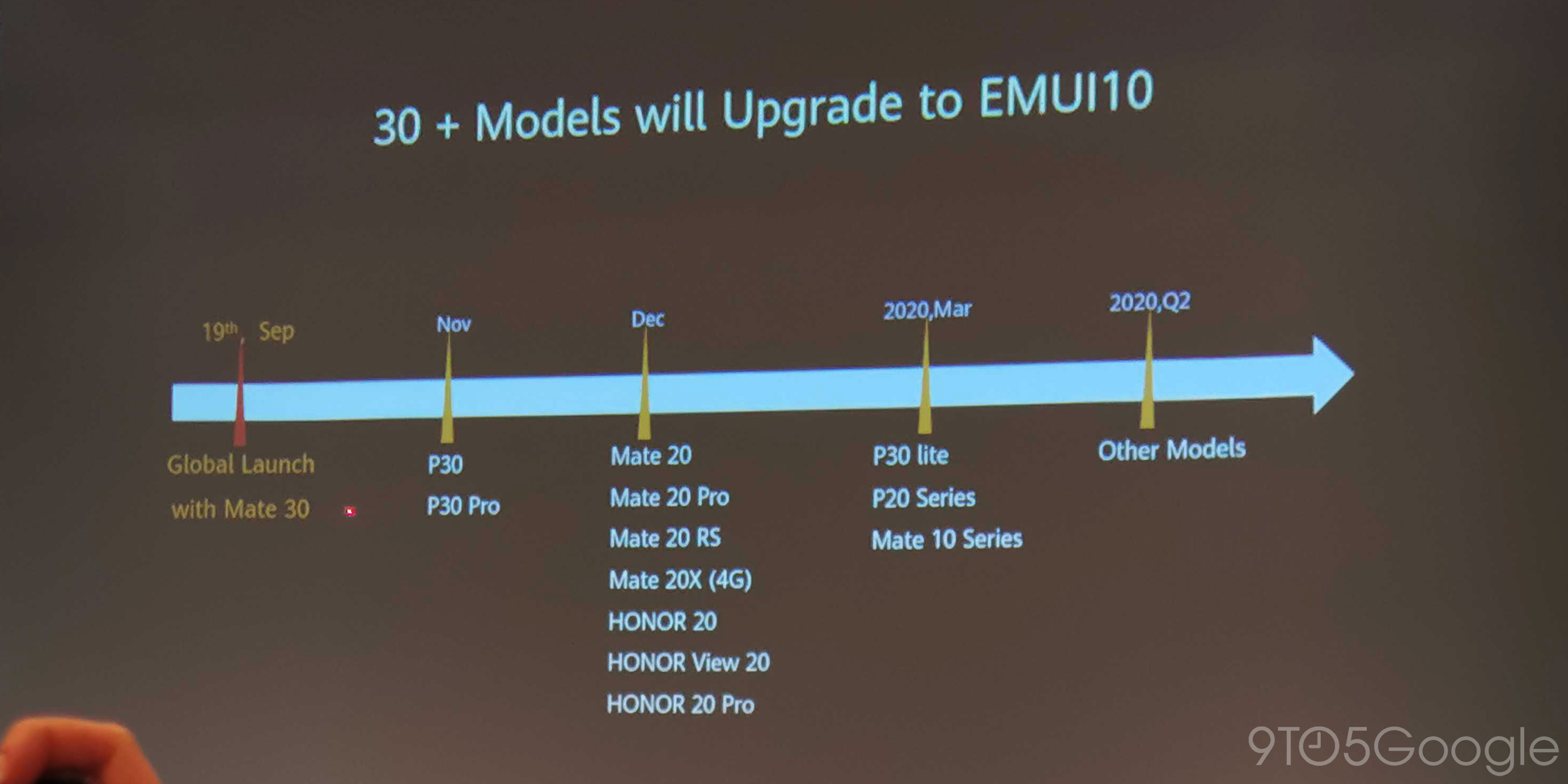 Emui 10 Road Map Confirms Update Heading To 30 Models 9to5google