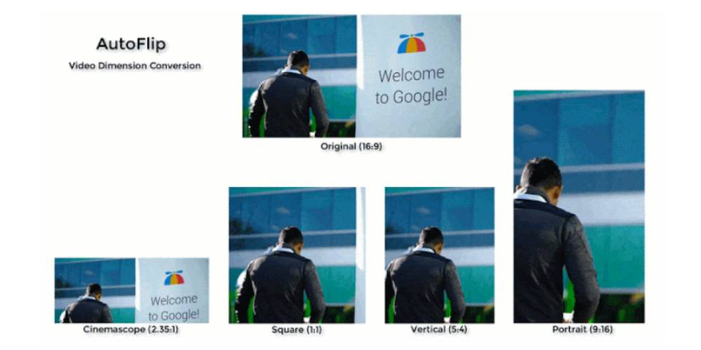 Google 'AutoFlip' uses AI to resize videos for any aspect ratio - 9to5Google