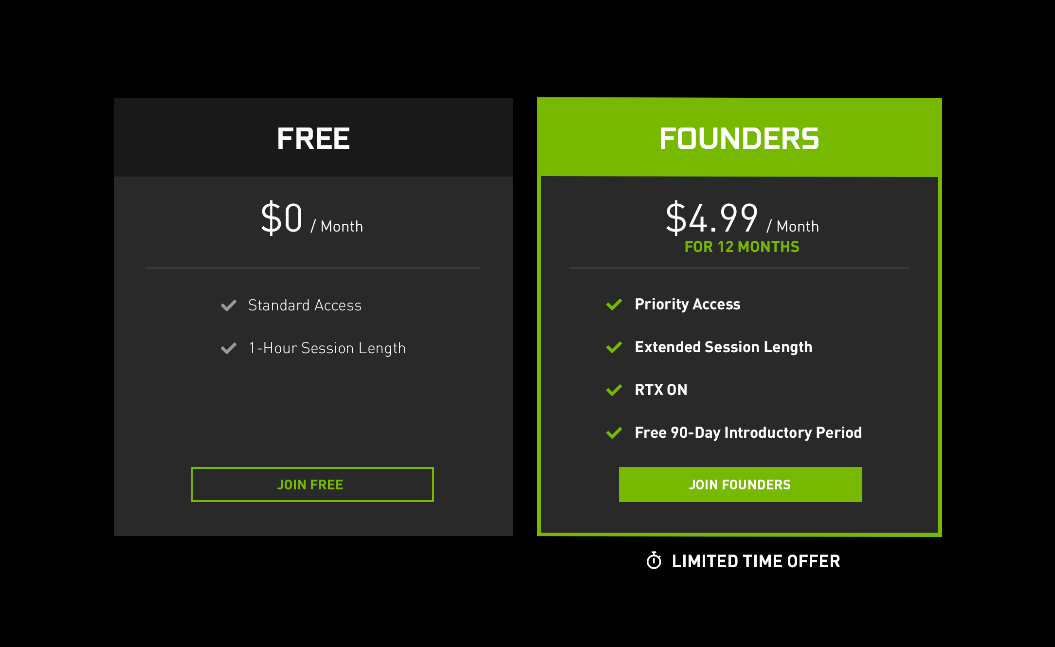 nvidia geforce now pricing