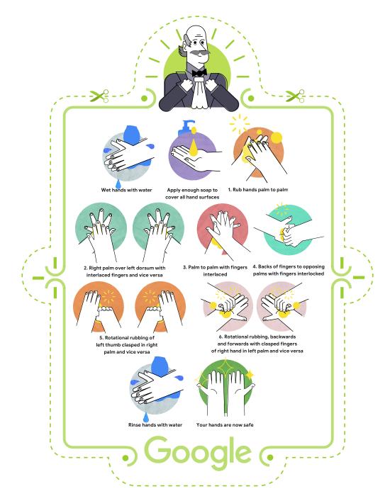 مخطط اغناض سيميلويس لغسل اليدين