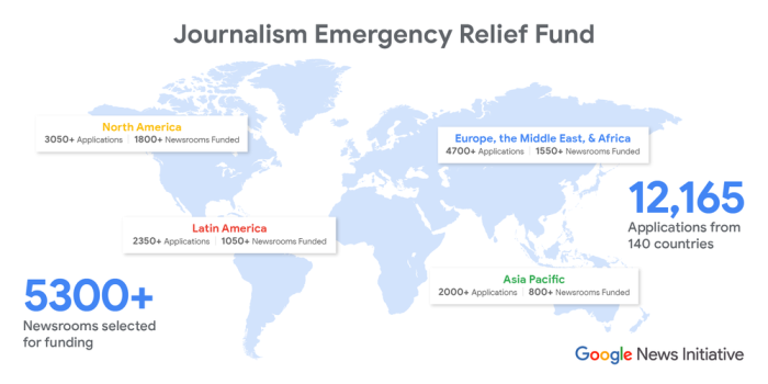 Google Journalism Emergency funding