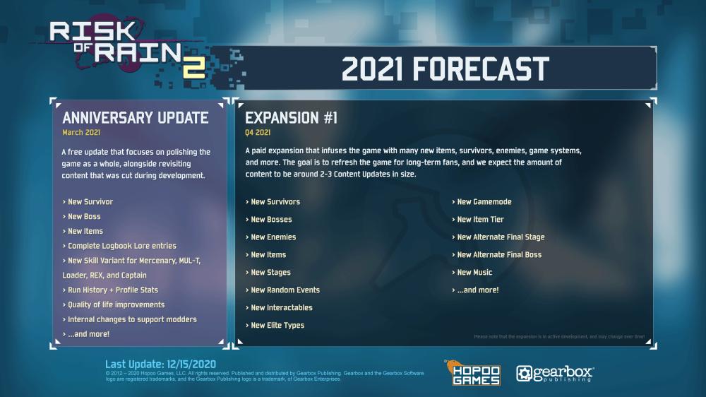 risk of rain 2 expansion plans