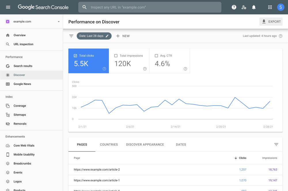 Search Console Discover Chrome