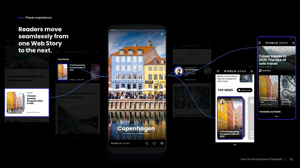 Google Web Stories playbook