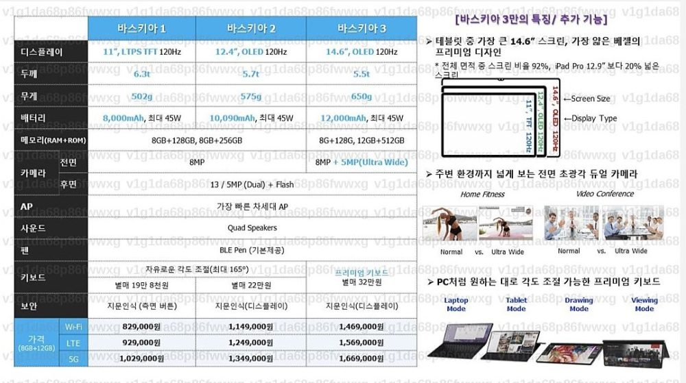 samsung 14-inch tablet survey table